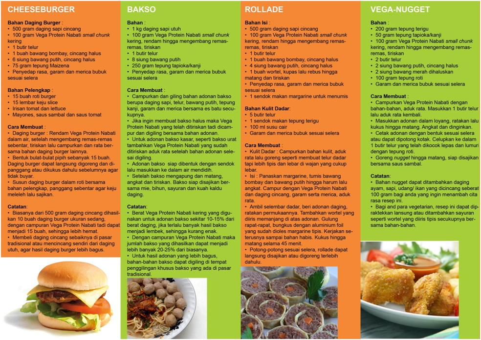 Resep Makanan Dan Minuman Dalam Bahasa Inggris