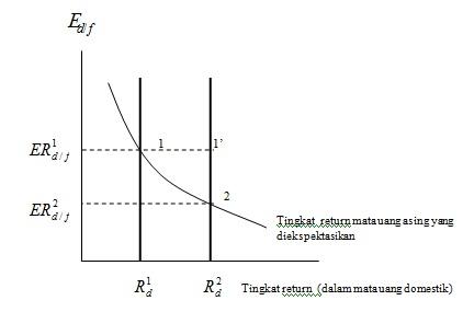 permainan opsi pasar saham persamaan diferensial forex